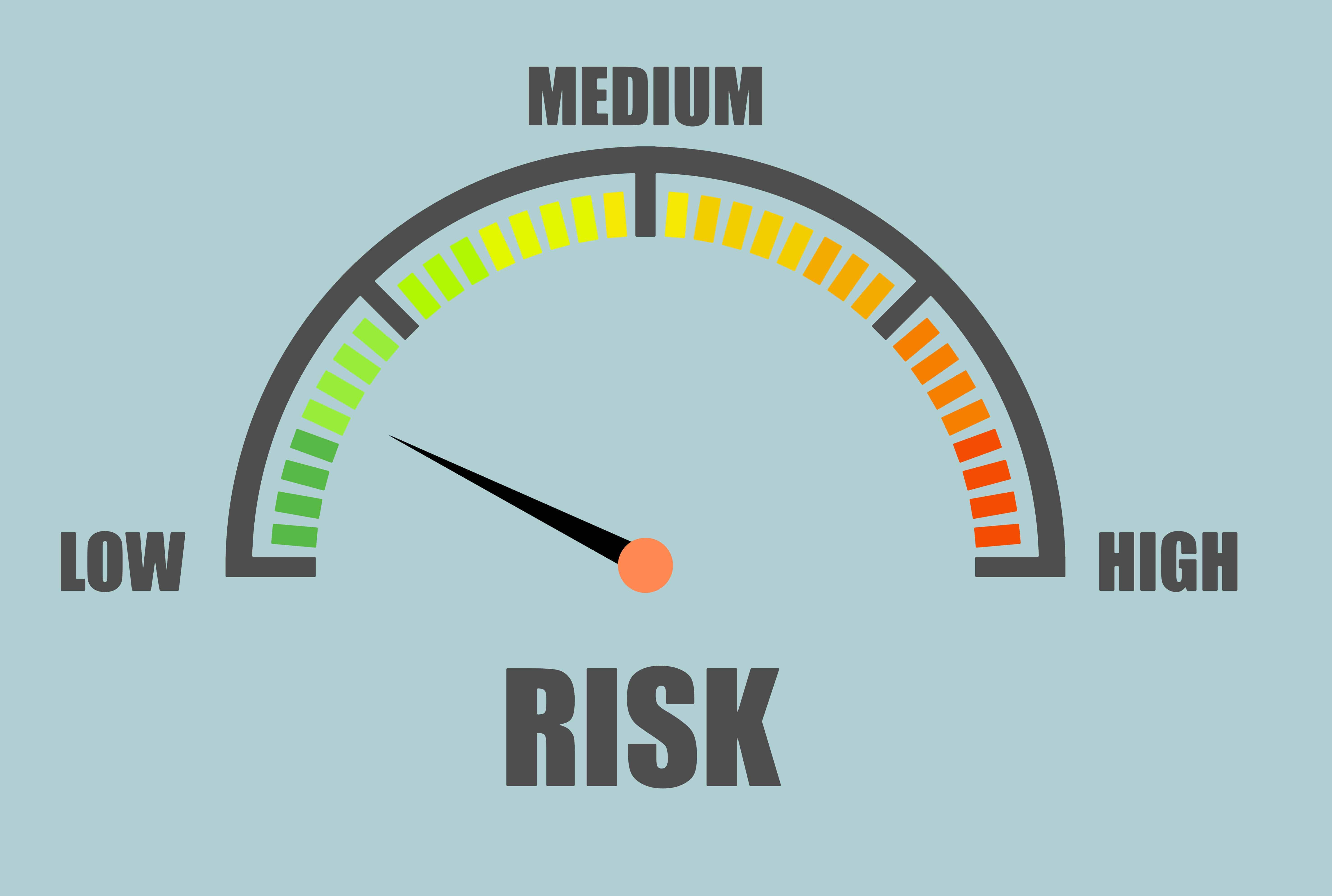 workplace safety risk assessment meter